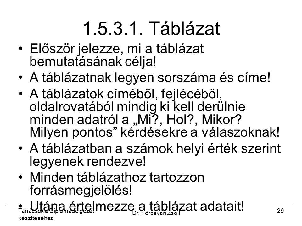 Tanácsok a Diplomadolgozat készítéséhez Dr. Törcsvári Zsolt 29 1.5.3.1.