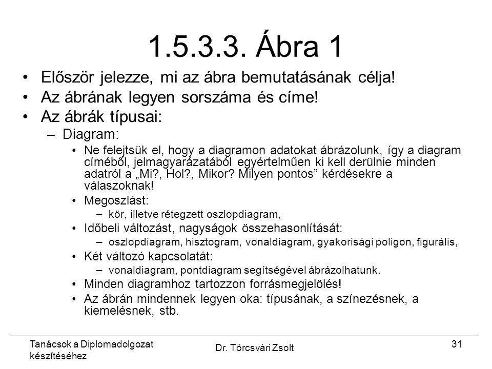 Tanácsok a Diplomadolgozat készítéséhez Dr. Törcsvári Zsolt 31 1.5.3.3.