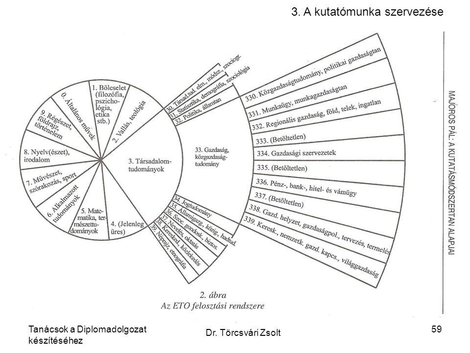 Tanácsok a Diplomadolgozat készítéséhez Dr. Törcsvári Zsolt 59 3. A kutatómunka szervezése