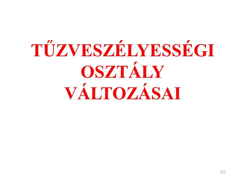 TŰZVESZÉLYESSÉGI OSZTÁLY VÁLTOZÁSAI 122