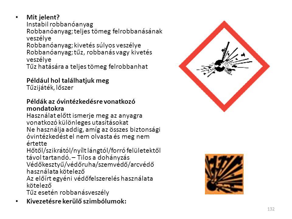 Mit jelent? Instabil robbanóanyag Robbanóanyag; teljes tömeg felrobbanásának veszélye Robbanóanyag; kivetés súlyos veszélye Robbanóanyag; tűz, robbaná