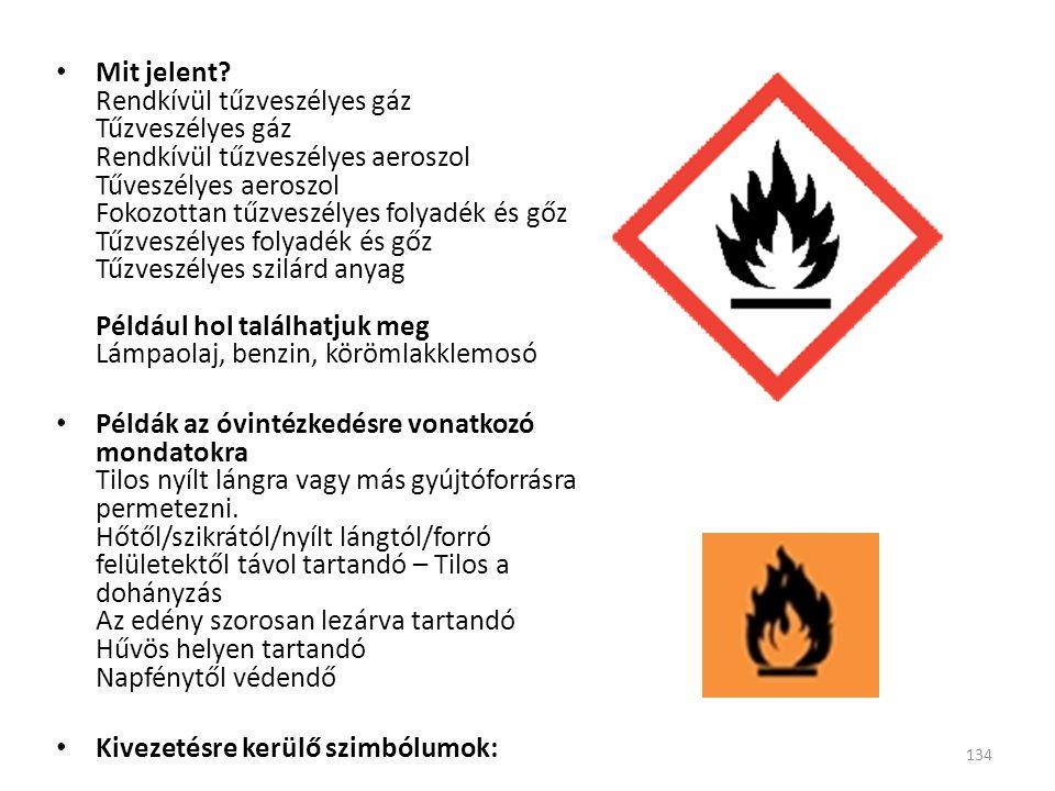Mit jelent? Rendkívül tűzveszélyes gáz Tűzveszélyes gáz Rendkívül tűzveszélyes aeroszol Tűveszélyes aeroszol Fokozottan tűzveszélyes folyadék és gőz T