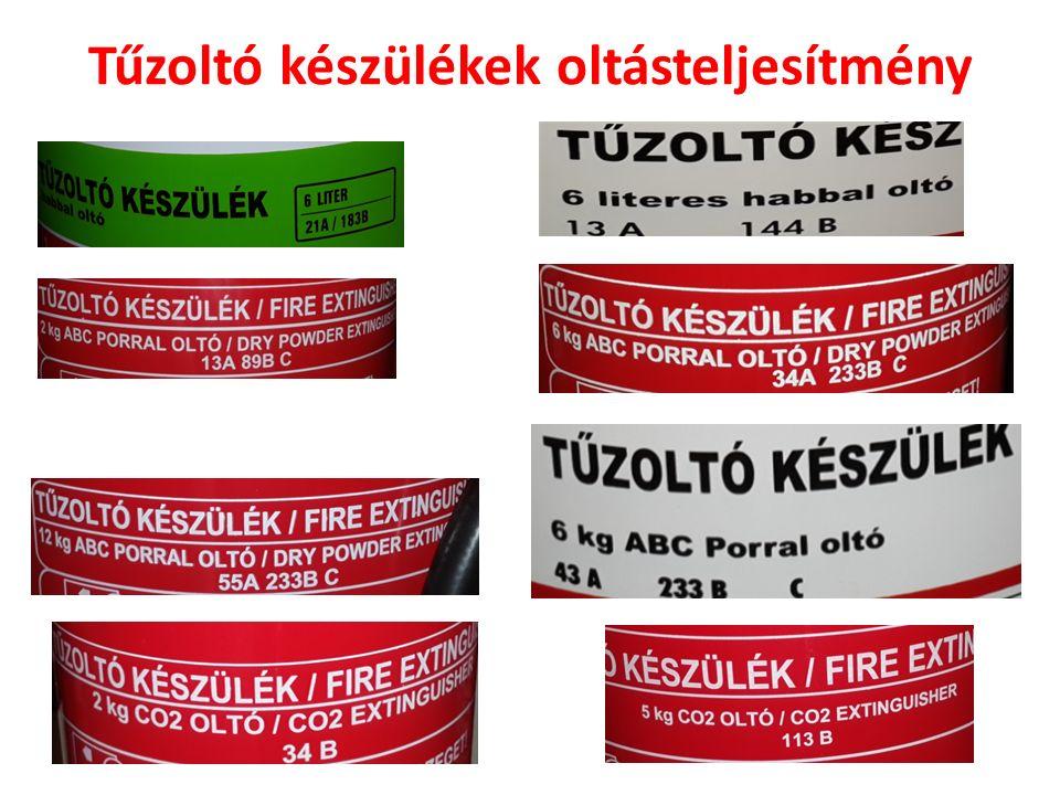 Tűzoltó készülékek oltásteljesítmény