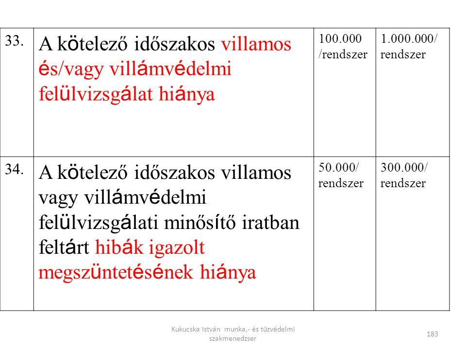 Kukucska István munka,- és tűzvédelmi szakmenedzser 183 33.