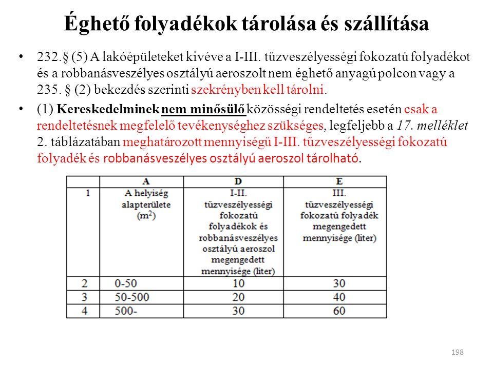 232.§ (5) A lakóépületeket kivéve a I-III. tűzveszélyességi fokozatú folyadékot és a robbanásveszélyes osztályú aeroszolt nem éghető anyagú polcon vag