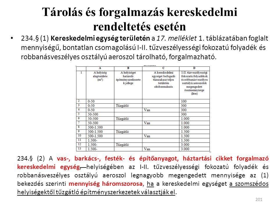 234.§ (1) Kereskedelmi egység területén a 17. melléklet 1. táblázatában foglalt mennyiségű, bontatlan csomagolású I-II. tűzveszélyességi fokozatú foly