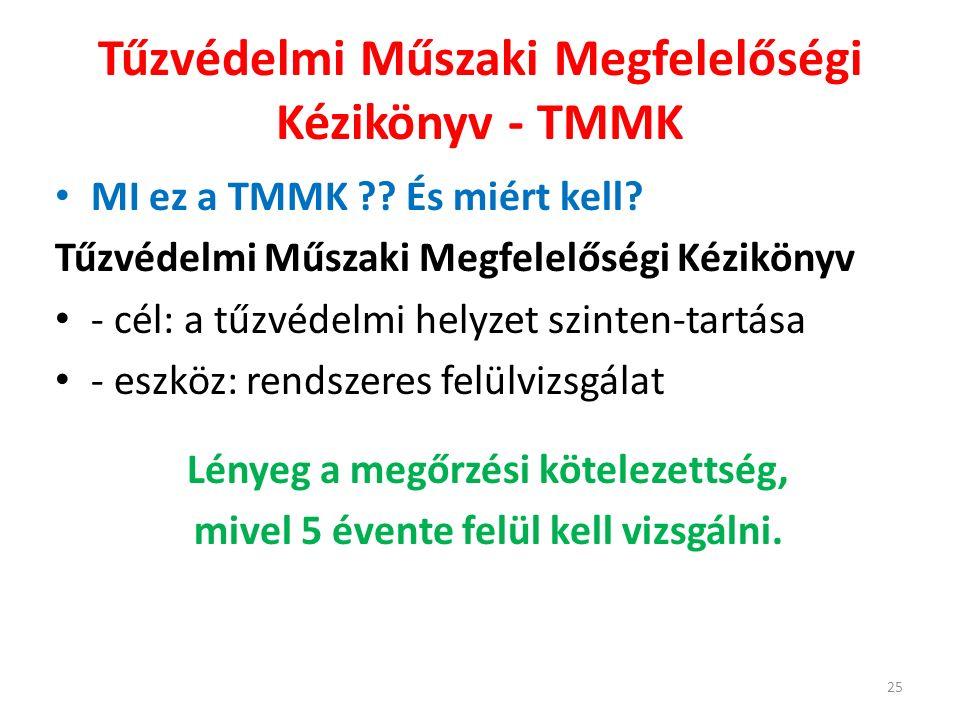 Tűzvédelmi Műszaki Megfelelőségi Kézikönyv - TMMK MI ez a TMMK ?? És miért kell? Tűzvédelmi Műszaki Megfelelőségi Kézikönyv - cél: a tűzvédelmi helyze