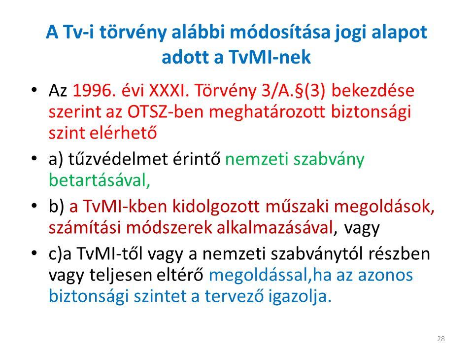 A Tv-i törvény alábbi módosítása jogi alapot adott a TvMI-nek Az 1996. évi XXXI. Törvény 3/A.§(3) bekezdése szerint az OTSZ-ben meghatározott biztonsá