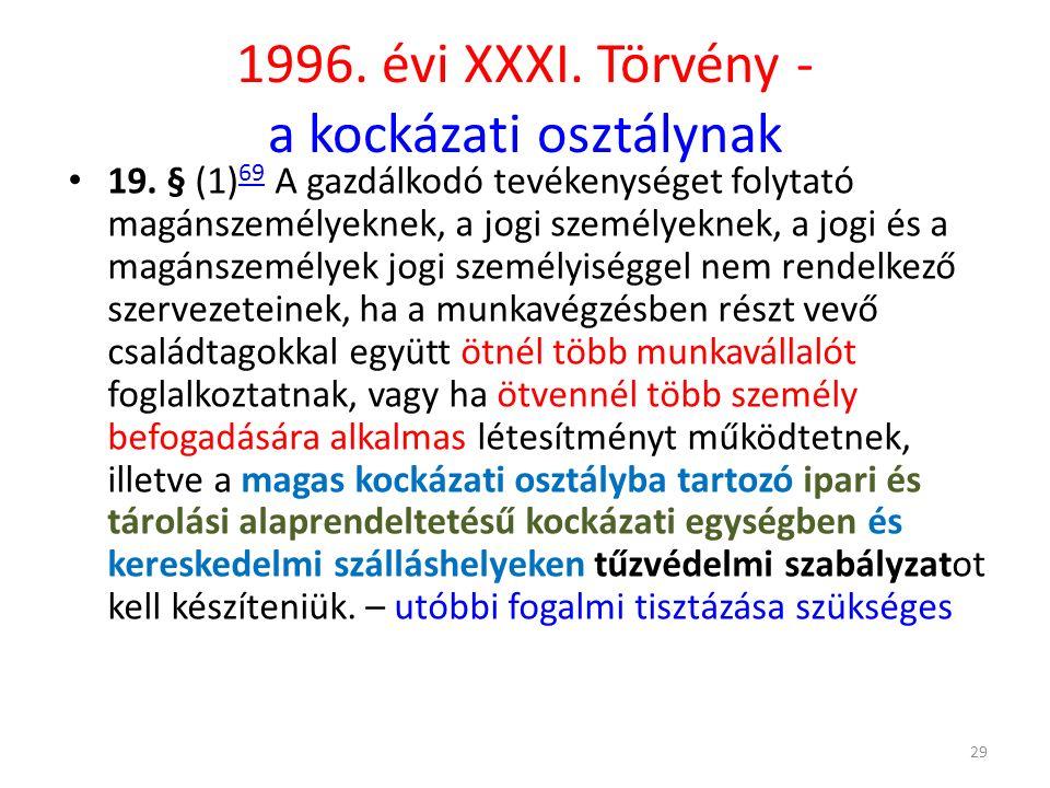 19. § (1) 69 A gazdálkodó tevékenységet folytató magánszemélyeknek, a jogi személyeknek, a jogi és a magánszemélyek jogi személyiséggel nem rendelkező