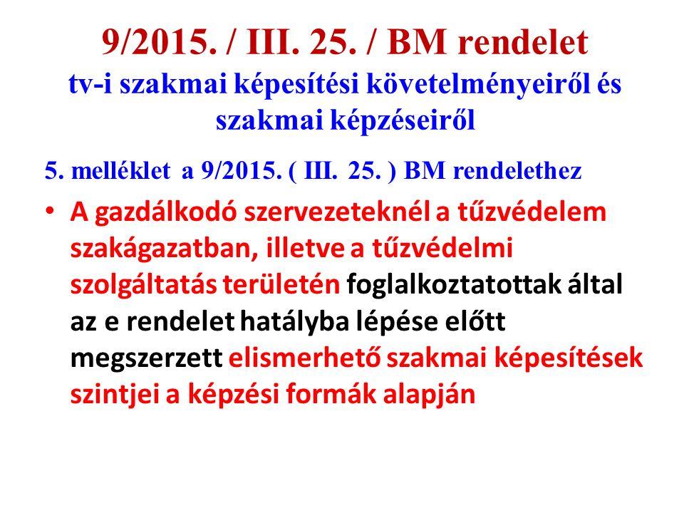 9/2015. / III. 25. / BM rendelet tv-i szakmai képesítési követelményeiről és szakmai képzéseiről 5. melléklet a 9/2015. ( III. 25. ) BM rendelethez A