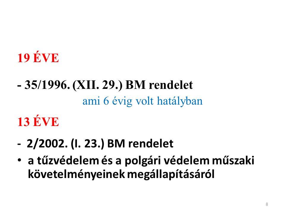 19 ÉVE - 35/1996. (XII. 29.) BM rendelet ami 6 évig volt hatályban 13 ÉVE - 2/2002. (I. 23.) BM rendelet a tűzvédelem és a polgári védelem műszaki köv