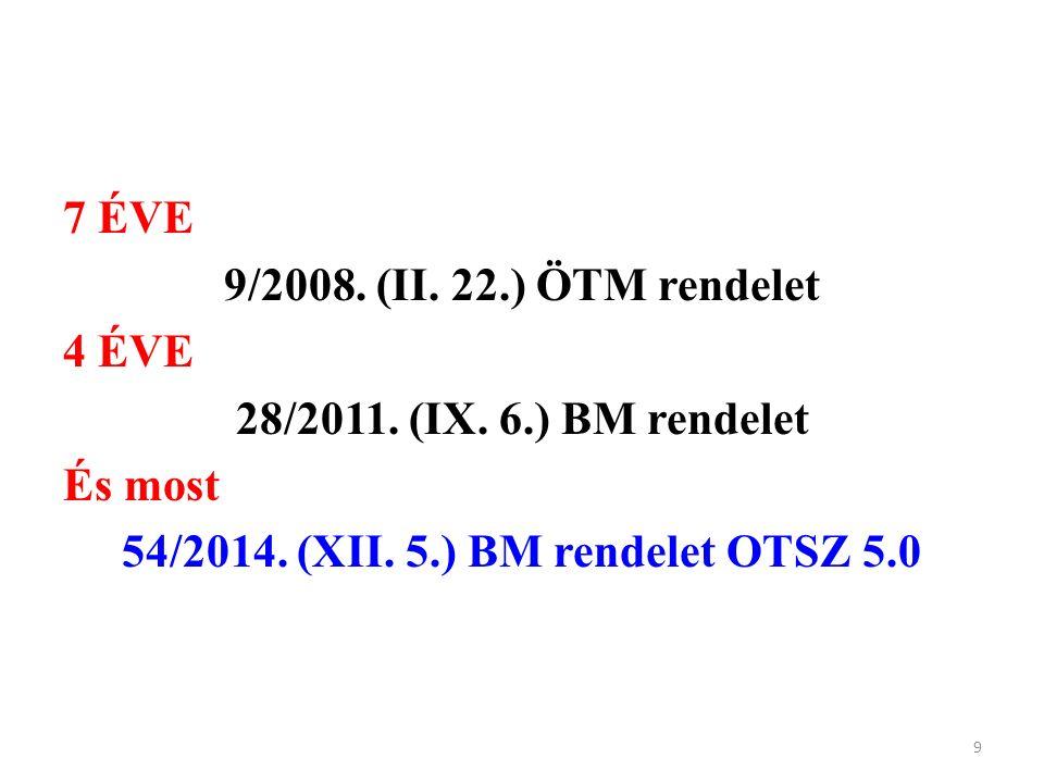7 ÉVE 9/2008. (II. 22.) ÖTM rendelet 4 ÉVE 28/2011. (IX. 6.) BM rendelet És most 54/2014. (XII. 5.) BM rendelet OTSZ 5.0 9