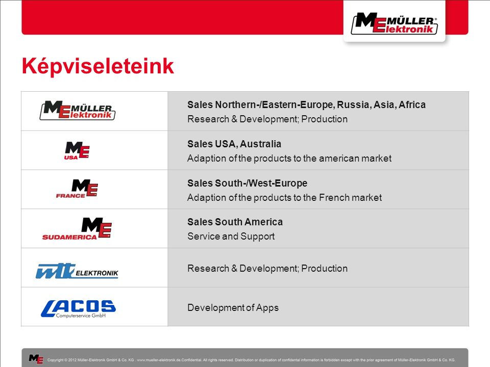 Képviseleteink Sales Northern-/Eastern-Europe, Russia, Asia, Africa Research & Development; Production Sales USA, Australia Adaption of the products to the american market Sales South-/West-Europe Adaption of the products to the French market Sales South America Service and Support Research & Development; Production Development of Apps