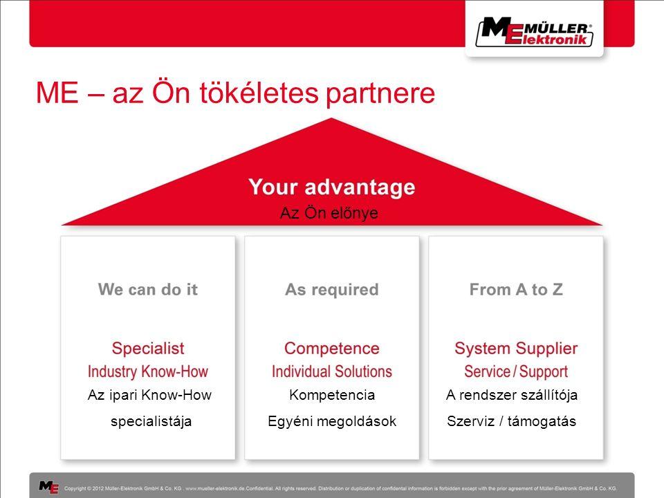 ME – az Ön tökéletes partnere Az Ön előnye Az ipari Know-How specialistája Kompetencia Egyéni megoldások A rendszer szállítója Szerviz / támogatás