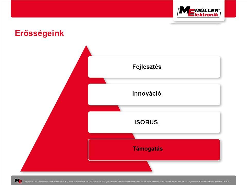 Erősségeink Fejlesztés Innováció ISOBUS