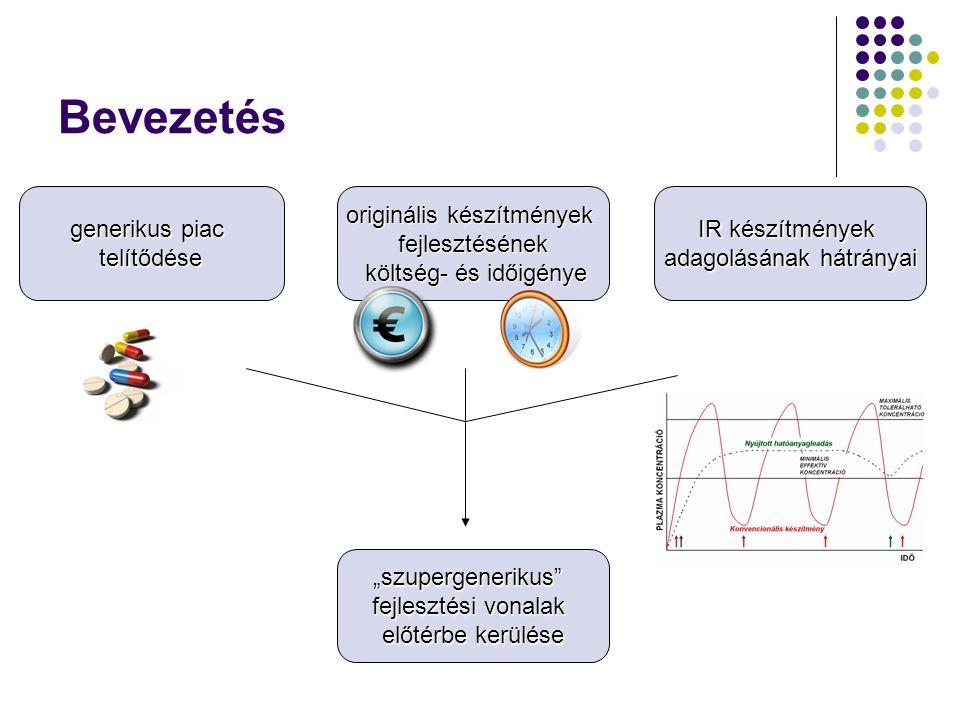 Hatóanyagleadó rendszerek csoportosítása Működési elv alapján Előre programozott rendszerek (Rate-preprogrammed DDSs) Aktiválható rendszerek (Activation-modulated DDSs) Visszacsatolással működő rendszerek (Feedback-regulated DDSs) Célzott hatóanyag-leadást biztosító rendszerek (Site-targeting DDSs) Alkalmazás helye szerint Orális Mukozális Nazális Okuláris Transzdermális Parenterális Vaginális Szisztémás rendszerek [1] Yie W.