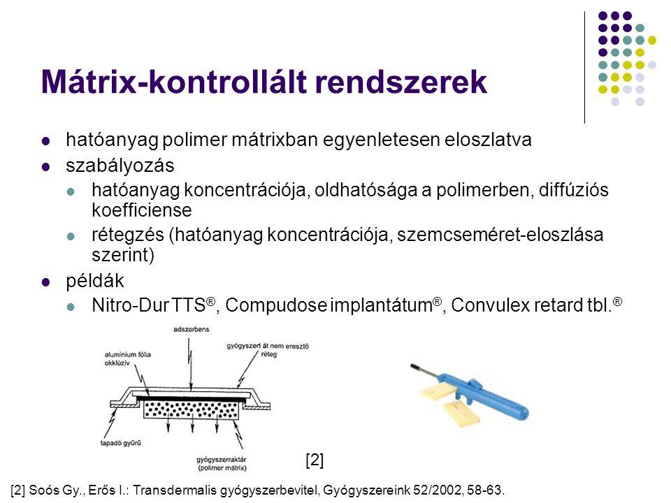 Mátrix-kontrollált rendszerek hatóanyag polimer mátrixban egyenletesen eloszlatva szabályozás hatóanyag koncentrációja, oldhatósága a polimerben, diffúziós koefficiense rétegzés (hatóanyag koncentrációja, szemcseméret-eloszlása szerint) példák Nitro-Dur TTS ®, Compudose implantátum ®, Convulex retard tbl.