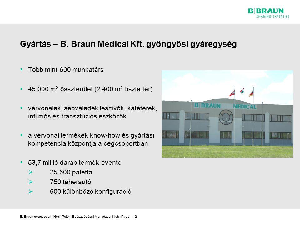 B.Braun cégcsoport | Horn Péter | Egészségügyi Menedzser Klub | Page12 Gyártás – B.