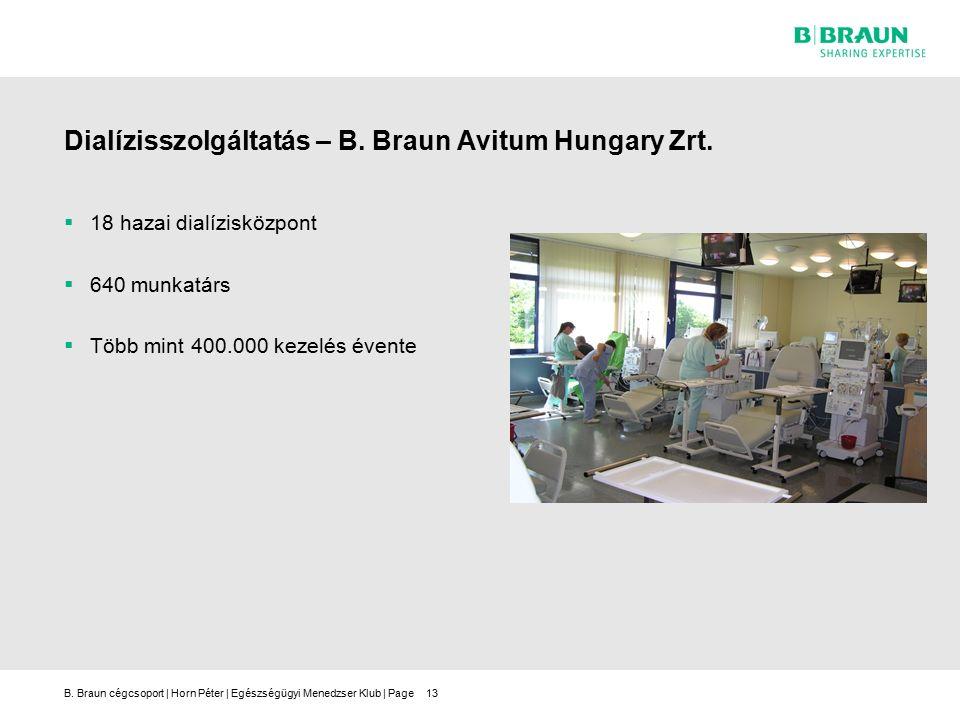 B.Braun cégcsoport | Horn Péter | Egészségügyi Menedzser Klub | Page13 Dialízisszolgáltatás – B.