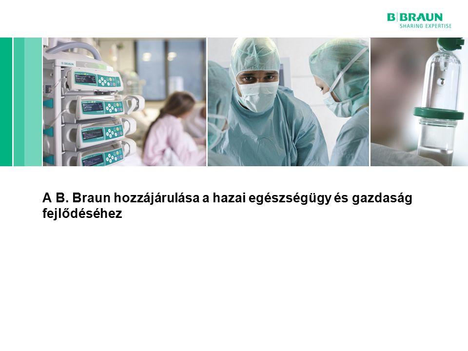 B.Braun cégcsoport | Horn Péter | Egészségügyi Menedzser Klub | Page A B.