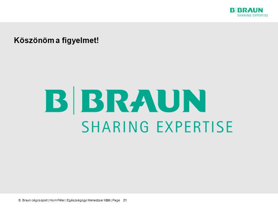 B. Braun cégcsoport | Horn Péter | Egészségügyi Menedzser Klub | Page21 Köszönöm a figyelmet!