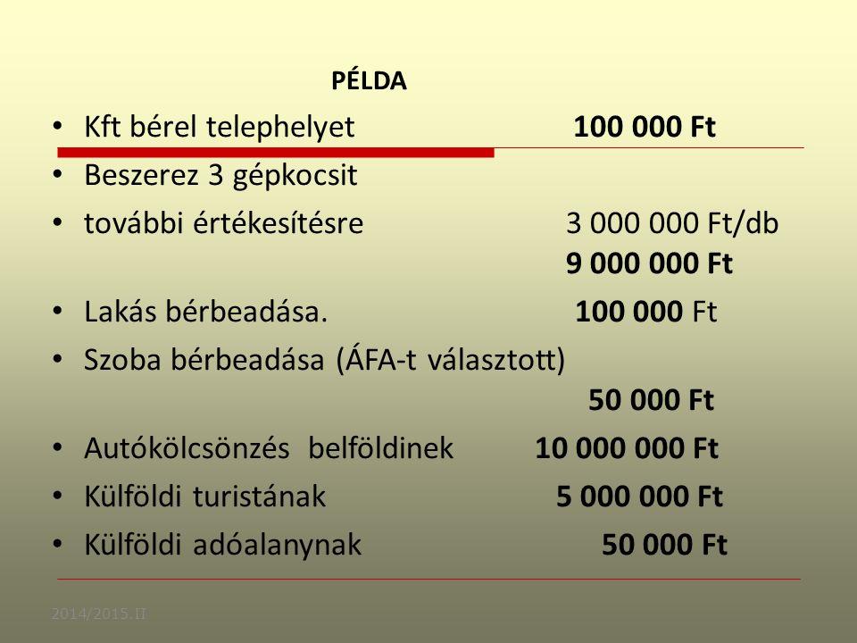 PÉLDA Kft bérel telephelyet 100 000 Ft Beszerez 3 gépkocsit további értékesítésre 3 000 000 Ft/db 9 000 000 Ft Lakás bérbeadása.