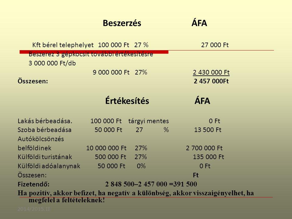 Beszerzés ÁFA Kft bérel telephelyet 100 000 Ft 27 % 27 000 Ft Beszerez 3 gépkocsit további értékesítésre 3 000 000 Ft/db 9 000 000 Ft 27% 2 430 000 Ft
