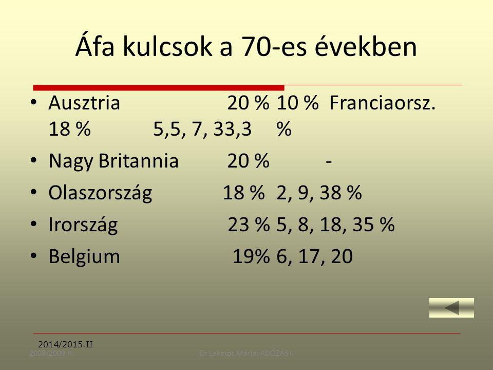 2008/2009 II.Dr Lakatos Mária: ADÓZÁS I. Áfa kulcsok a 70-es években Ausztria20 %10 % Franciaorsz. 18 % 5,5, 7, 33,3% Nagy Britannia20 %- Olaszország