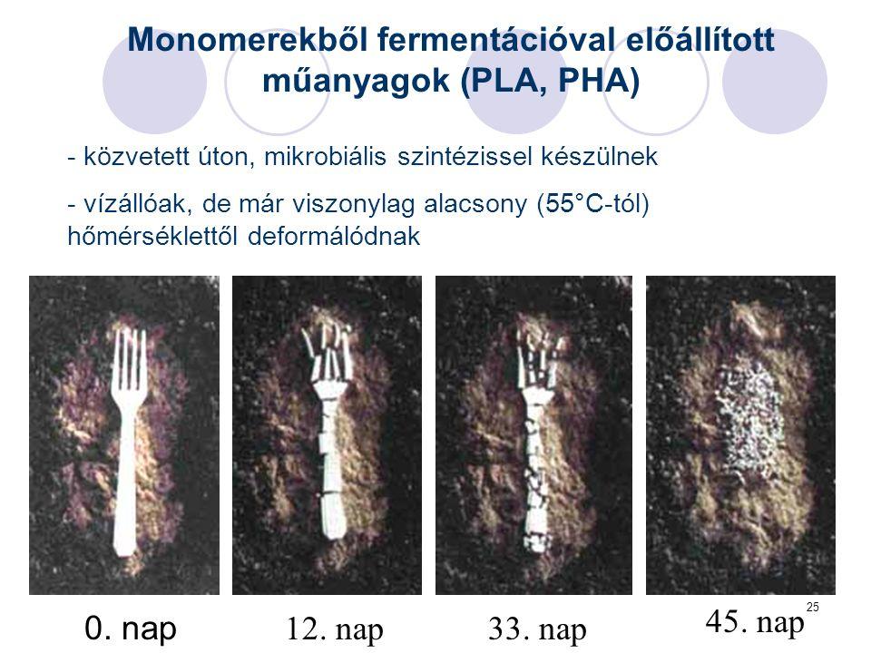 25 0. nap 12. nap33. nap 45. nap Monomerekből fermentációval előállított műanyagok (PLA, PHA) - közvetett úton, mikrobiális szintézissel készülnek - v
