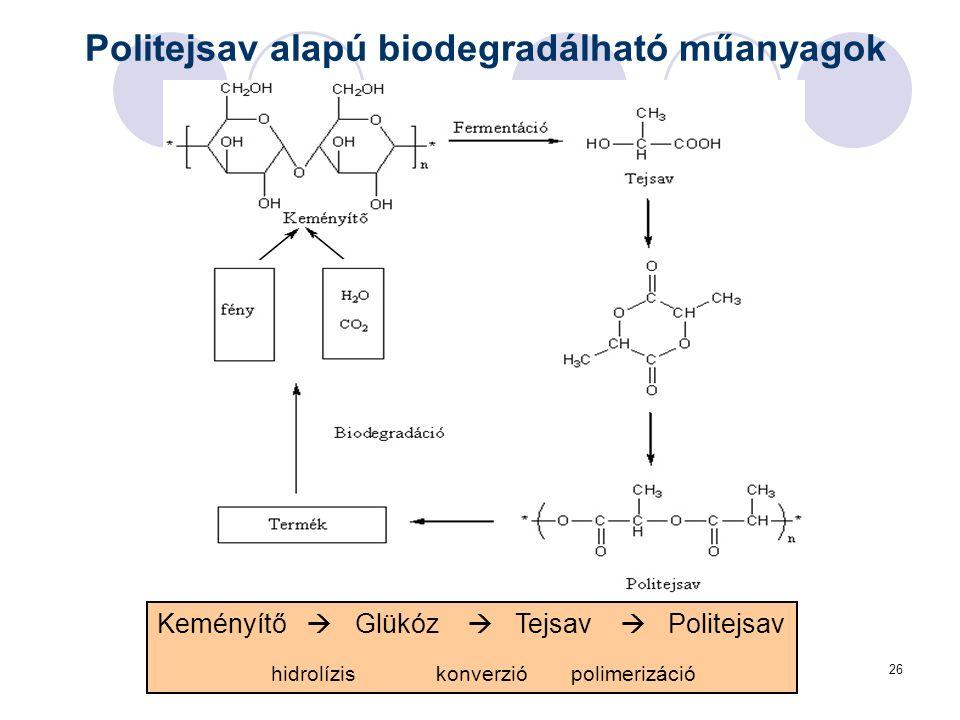 26 Politejsav alapú biodegradálható műanyagok Keményítő  Glükóz  Tejsav  Politejsav hidrolízis konverzió polimerizáció