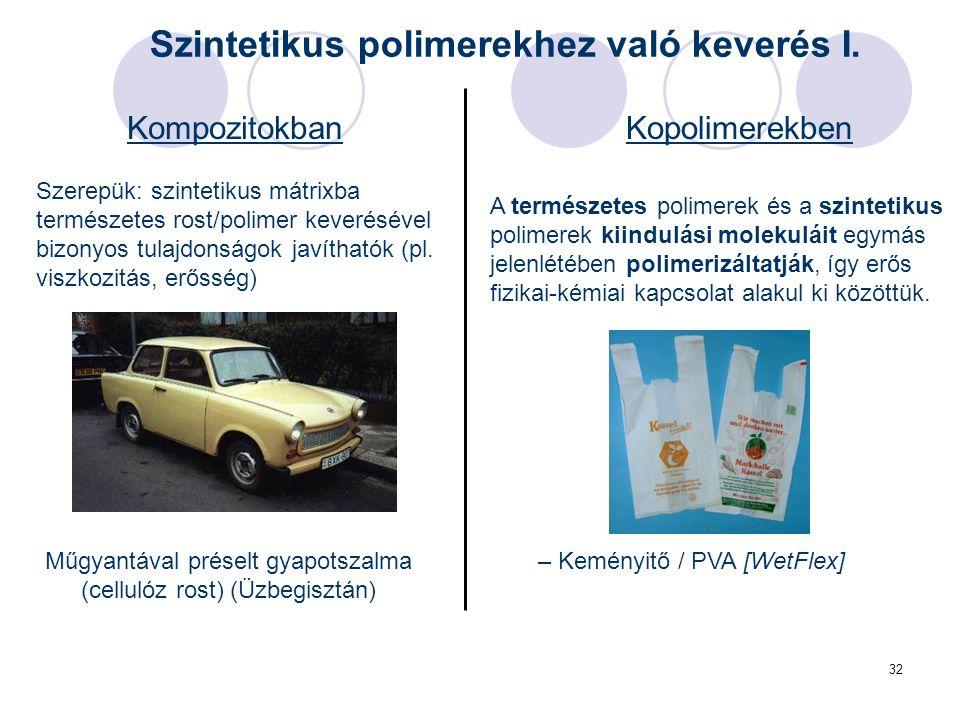 32 Szintetikus polimerekhez való keverés I. Műgyantával préselt gyapotszalma (cellulóz rost) (Üzbegisztán) KompozitokbanKopolimerekben – Keményitő / P