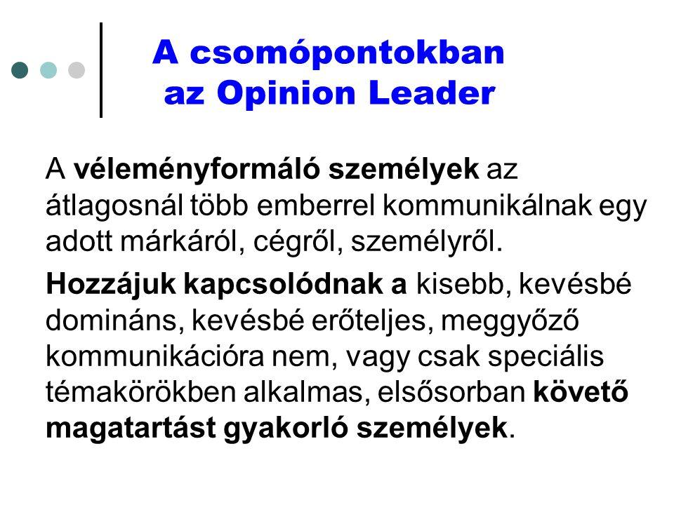 A csomópontokban az Opinion Leader A véleményformáló személyek az átlagosnál több emberrel kommunikálnak egy adott márkáról, cégről, személyről.