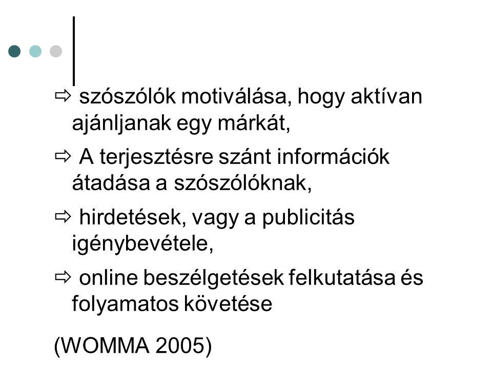  szószólók motiválása, hogy aktívan ajánljanak egy márkát,  A terjesztésre szánt információk átadása a szószólóknak,  hirdetések, vagy a publicitás igénybevétele,  online beszélgetések felkutatása és folyamatos követése (WOMMA 2005)