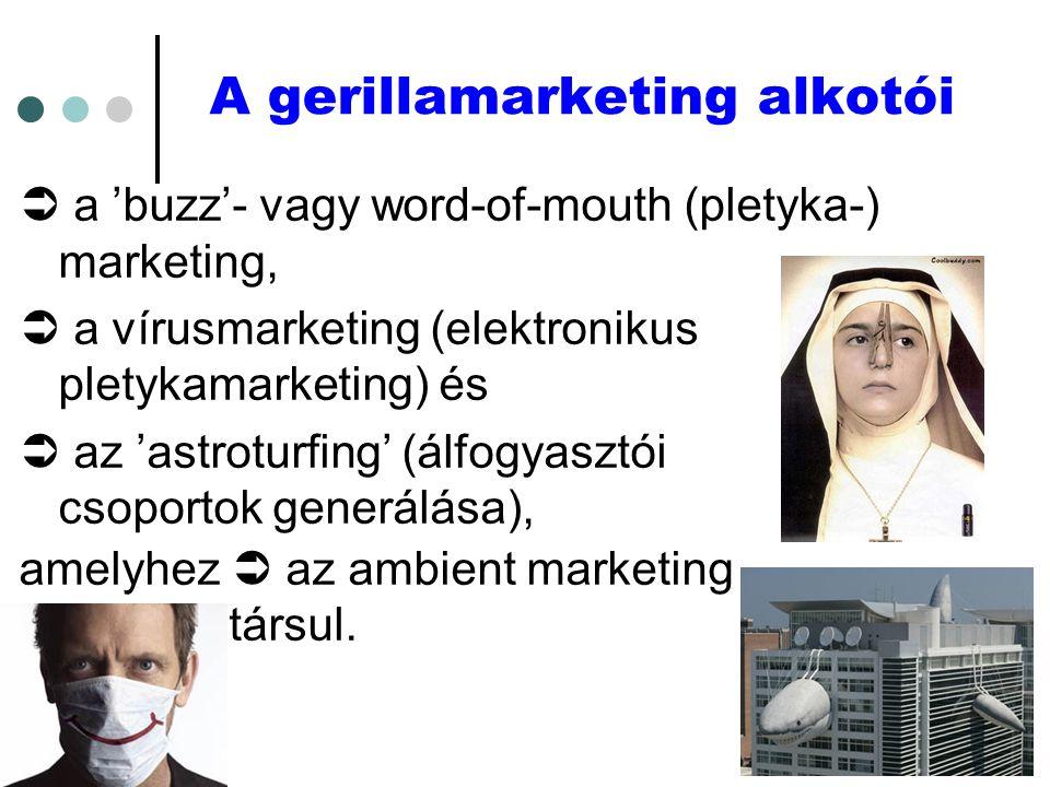 A gerillamarketing alkotói  a 'buzz'- vagy word-of-mouth (pletyka-) marketing,  a vírusmarketing (elektronikus pletykamarketing) és  az 'astroturfing' (álfogyasztói csoportok generálása), amelyhez  az ambient marketing társul.