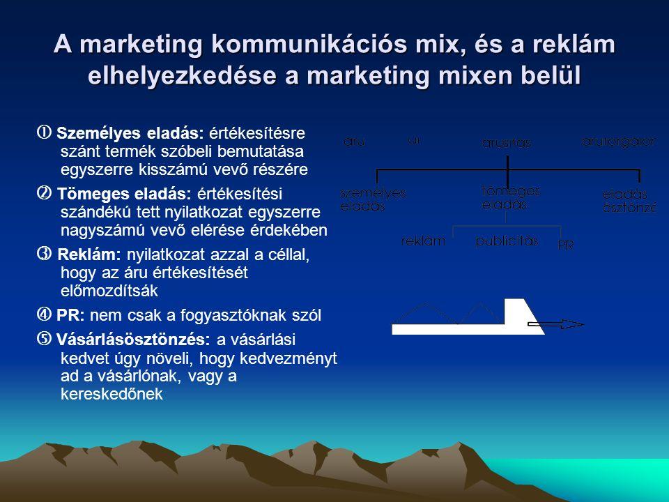A marketing kommunikációs mix, és a reklám elhelyezkedése a marketing mixen belül  Személyes eladás: értékesítésre szánt termék szóbeli bemutatása egyszerre kisszámú vevő részére  Tömeges eladás: értékesítési szándékú tett nyilatkozat egyszerre nagyszámú vevő elérése érdekében  Reklám: nyilatkozat azzal a céllal, hogy az áru értékesítését előmozdítsák  PR: nem csak a fogyasztóknak szól  Vásárlásösztönzés: a vásárlási kedvet úgy növeli, hogy kedvezményt ad a vásárlónak, vagy a kereskedőnek