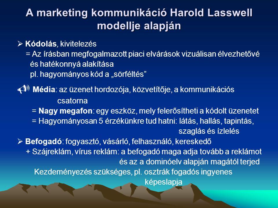 A marketing kommunikáció Harold Lasswell modellje alapján  Kódolás, kivitelezés = Az írásban megfogalmazott piaci elvárások vizuálisan élvezhetővé és hatékonnyá alakítása pl.