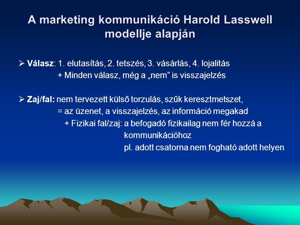 A marketing kommunikáció Harold Lasswell modellje alapján  Válasz: 1.