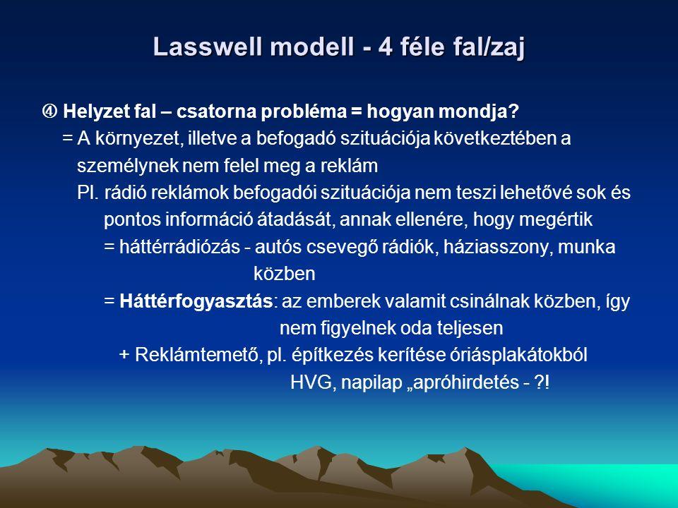 Lasswell modell - 4 féle fal/zaj  Helyzet fal – csatorna probléma = hogyan mondja.