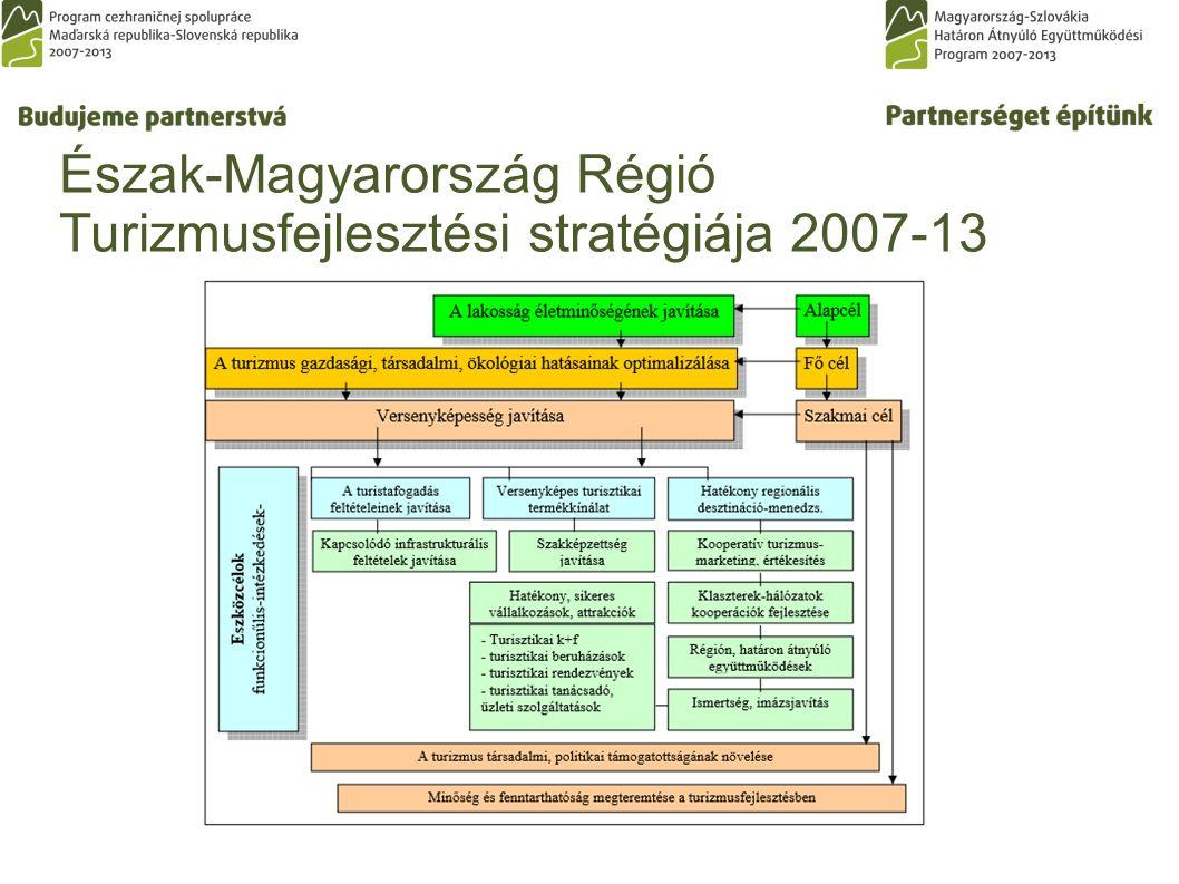 Észak-Magyarország Régió Turizmusfejlesztési stratégiája 2007-13