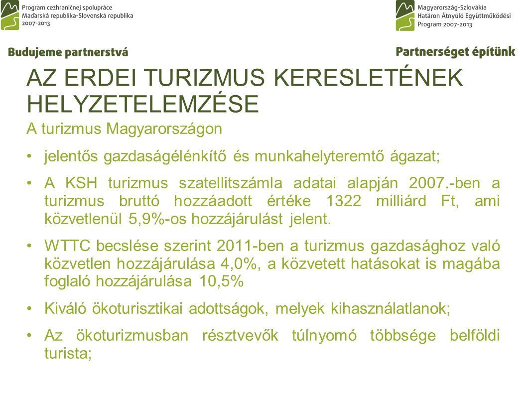 AZ ERDEI TURIZMUS KERESLETÉNEK HELYZETELEMZÉSE A turizmus Magyarországon jelentős gazdaságélénkítő és munkahelyteremtő ágazat; A KSH turizmus szatellitszámla adatai alapján 2007.-ben a turizmus bruttó hozzáadott értéke 1322 milliárd Ft, ami közvetlenül 5,9%-os hozzájárulást jelent.