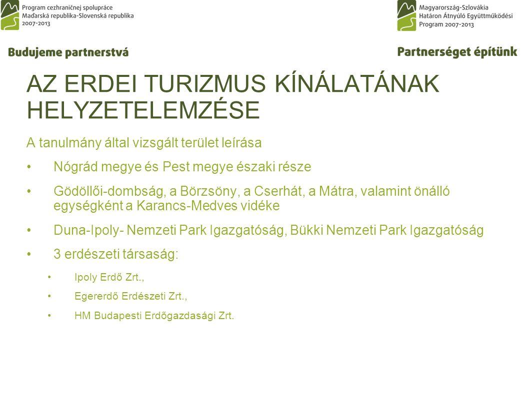 AZ ERDEI TURIZMUS KÍNÁLATÁNAK HELYZETELEMZÉSE A tanulmány által vizsgált terület leírása Nógrád megye és Pest megye északi része Gödöllői-dombság, a Börzsöny, a Cserhát, a Mátra, valamint önálló egységként a Karancs-Medves vidéke Duna-Ipoly- Nemzeti Park Igazgatóság, Bükki Nemzeti Park Igazgatóság 3 erdészeti társaság: Ipoly Erdő Zrt., Egererdő Erdészeti Zrt., HM Budapesti Erdőgazdasági Zrt.