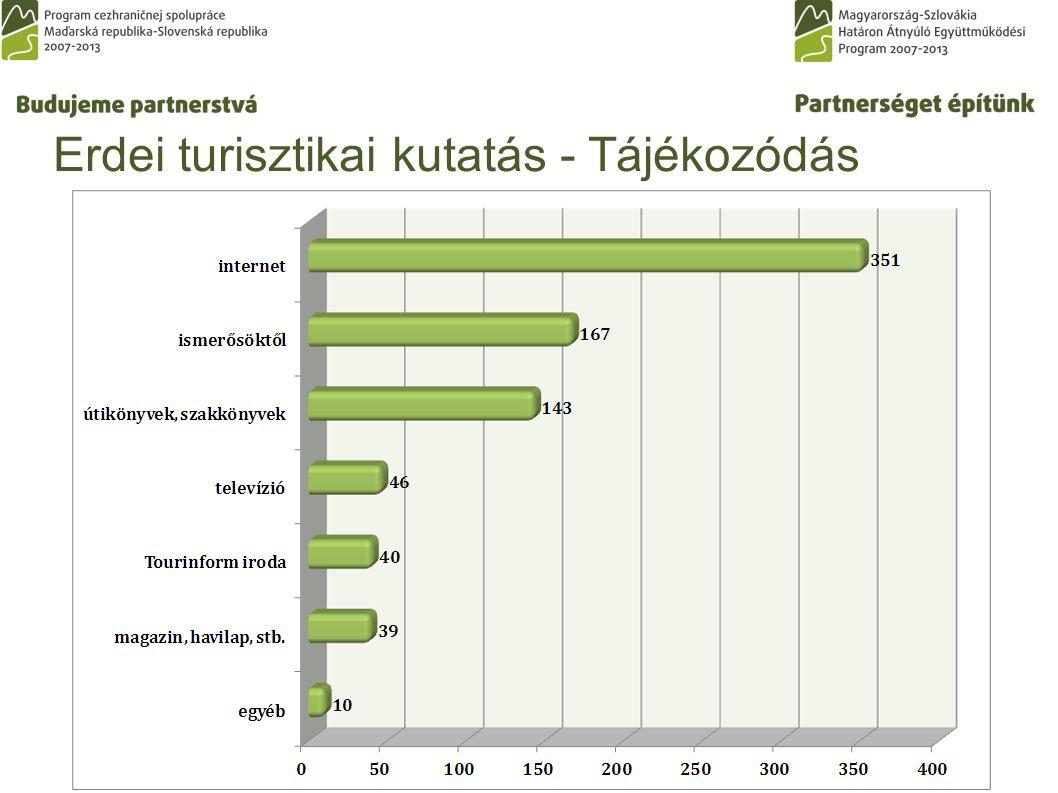 Erdei turisztikai kutatás - Tájékozódás
