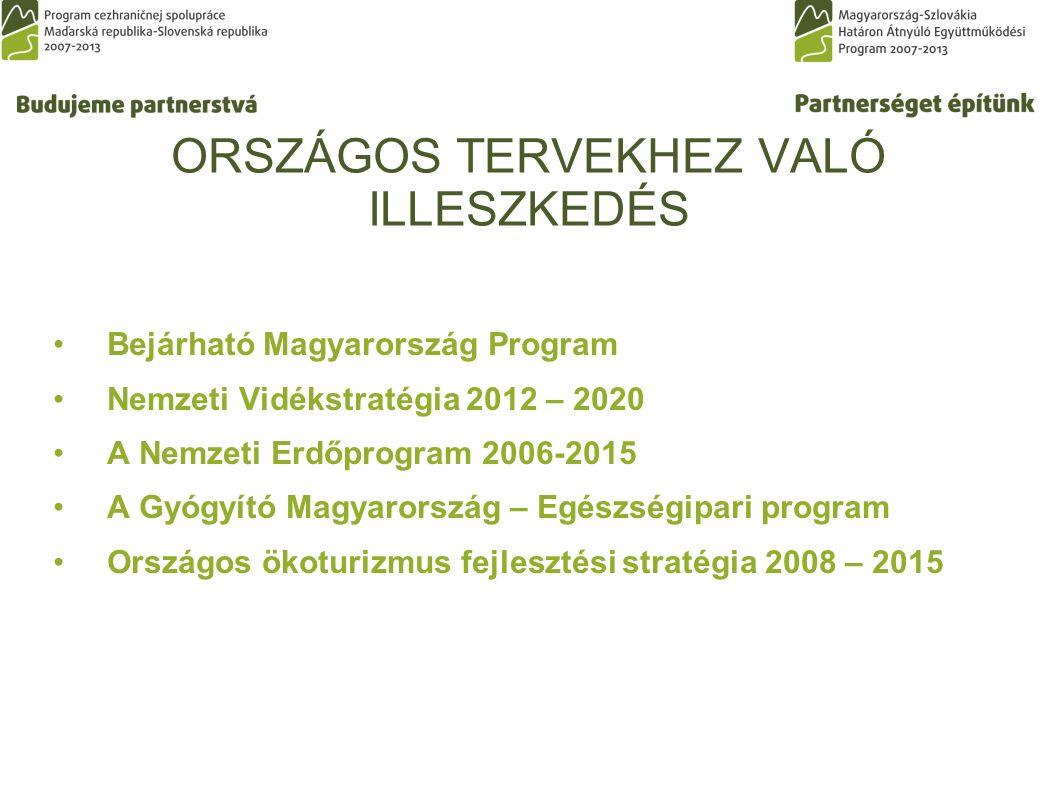 ORSZÁGOS TERVEKHEZ VALÓ ILLESZKEDÉS Bejárható Magyarország Program Nemzeti Vidékstratégia 2012 – 2020 A Nemzeti Erdőprogram 2006-2015 A Gyógyító Magyarország – Egészségipari program Országos ökoturizmus fejlesztési stratégia 2008 – 2015