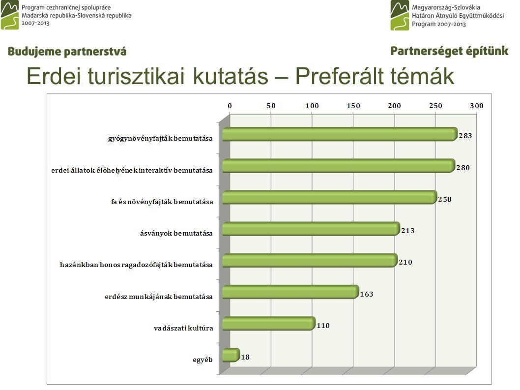 Erdei turisztikai kutatás – Preferált témák