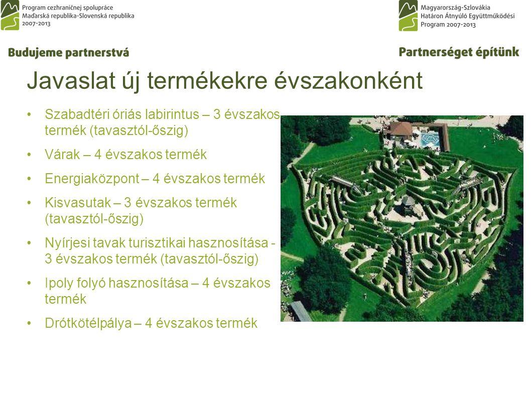 Javaslat új termékekre évszakonként Szabadtéri óriás labirintus – 3 évszakos termék (tavasztól-őszig) Várak – 4 évszakos termék Energiaközpont – 4 évszakos termék Kisvasutak – 3 évszakos termék (tavasztól-őszig) Nyírjesi tavak turisztikai hasznosítása - 3 évszakos termék (tavasztól-őszig) Ipoly folyó hasznosítása – 4 évszakos termék Drótkötélpálya – 4 évszakos termék
