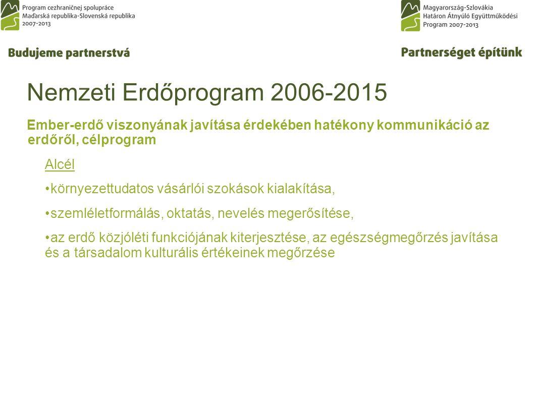 Nemzeti Erdőprogram 2006-2015 Ember-erdő viszonyának javítása érdekében hatékony kommunikáció az erdőről, célprogram Alcél környezettudatos vásárlói szokások kialakítása, szemléletformálás, oktatás, nevelés megerősítése, az erdő közjóléti funkciójának kiterjesztése, az egészségmegőrzés javítása és a társadalom kulturális értékeinek megőrzése