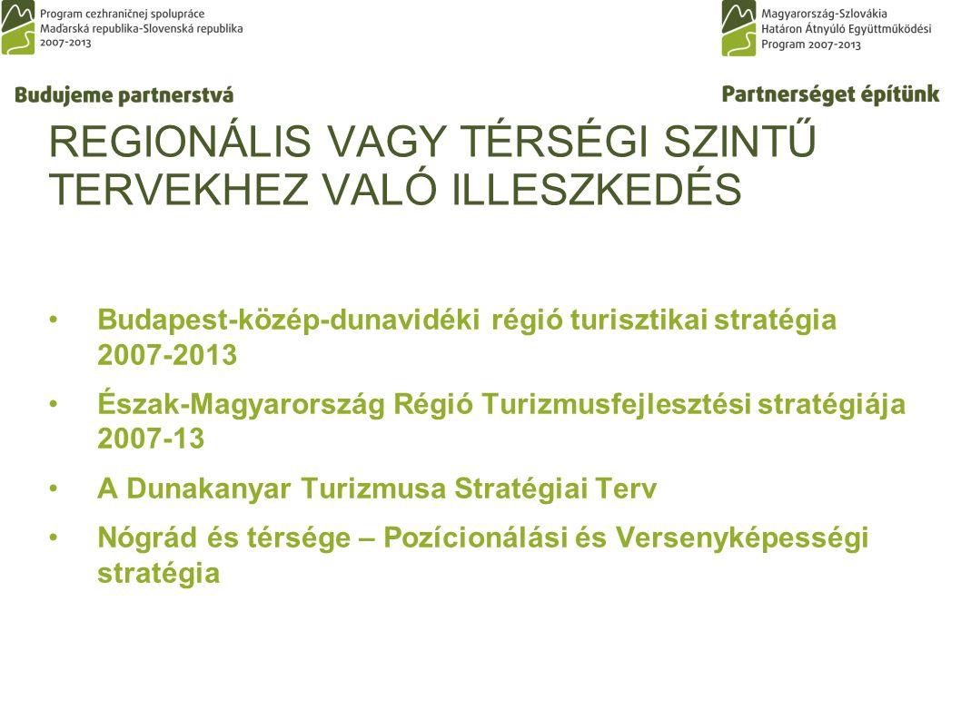 REGIONÁLIS VAGY TÉRSÉGI SZINTŰ TERVEKHEZ VALÓ ILLESZKEDÉS Budapest-közép-dunavidéki régió turisztikai stratégia 2007-2013 Észak-Magyarország Régió Turizmusfejlesztési stratégiája 2007-13 A Dunakanyar Turizmusa Stratégiai Terv Nógrád és térsége – Pozícionálási és Versenyképességi stratégia