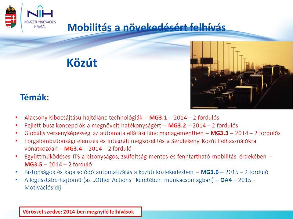 """Mobilitás a növekedésért felhívás Közút Témák: Alacsony kibocsájtású hajtólánc technológiák – MG3.1 – 2014 – 2 fordulós Fejlett busz koncepciók a megnövelt hatékonyságért – MG3.2 – 2014 – 2 fordulós Globális versenyképesség az automata ellátási lánc managementben – MG3.3 – 2014 – 2 fordulós Forgalombiztonsági elemzés és integrált megközelítés a Sérülékeny Közút Felhasználókra vonatkozóan – MG3.4 – 2014 – 2 forduló Együttműködéses ITS a bizonyságos, zsúfoltság mentes és fenntartható mobilitás érdekében – MG3.5 – 2014 – 2 forduló Biztonságos és kapcsolódó automatizálás a közúti közlekedésben – MG3.6 – 2015 – 2 forduló A legtisztább hajtómű (az """"Other Actions keretében munkacsomagban) – OA4 – 2015 – Motivációs díj Vörössel szedve: 2014-ben megnyíló felhívások"""