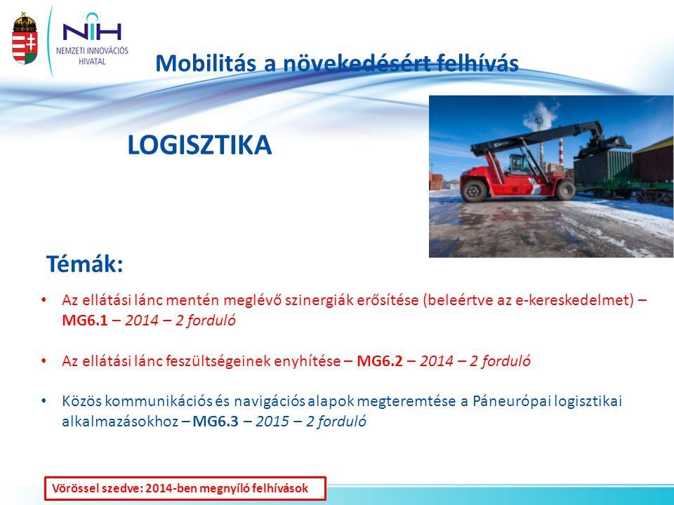 Mobilitás a növekedésért felhívás LOGISZTIKA Témák: Az ellátási lánc mentén meglévő szinergiák erősítése (beleértve az e-kereskedelmet) – MG6.1 – 2014 – 2 forduló Az ellátási lánc feszültségeinek enyhítése – MG6.2 – 2014 – 2 forduló Közös kommunikációs és navigációs alapok megteremtése a Páneurópai logisztikai alkalmazásokhoz – MG6.3 – 2015 – 2 forduló Vörössel szedve: 2014-ben megnyíló felhívások