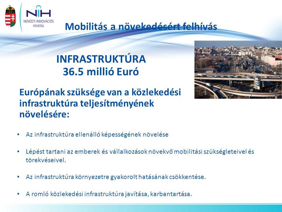 Mobilitás a növekedésért felhívás INFRASTRUKTÚRA 36.5 millió Euró Európának szüksége van a közlekedési infrastruktúra teljesítményének növelésére: Az infrastruktúra ellenálló képességének növelése Lépést tartani az emberek és vállalkozások növekvő mobilitási szükségleteivel és törekvéseivel.